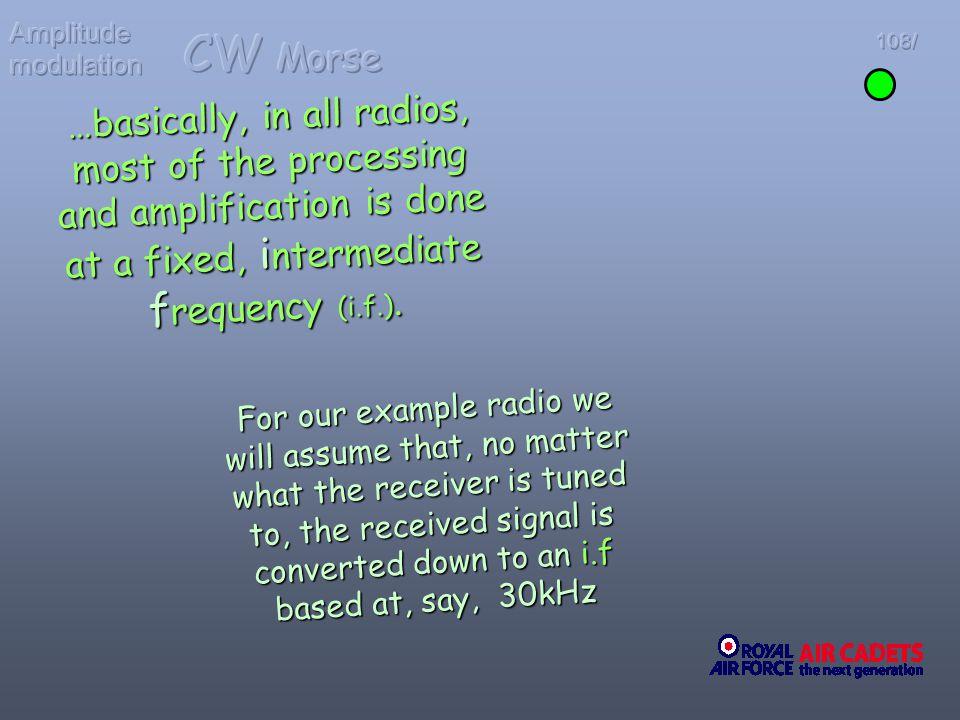 Amplitude modulation CW Morse. 108/