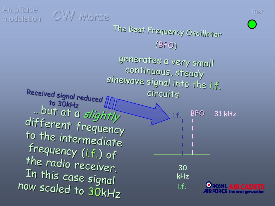 Amplitude modulation CW Morse. 109/ The Beat Frequency Oscillator. (BFO)