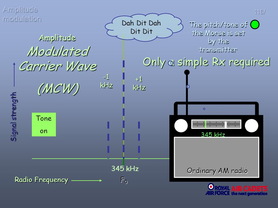 (MCW) Only a simple Rx required Amplitude modulation