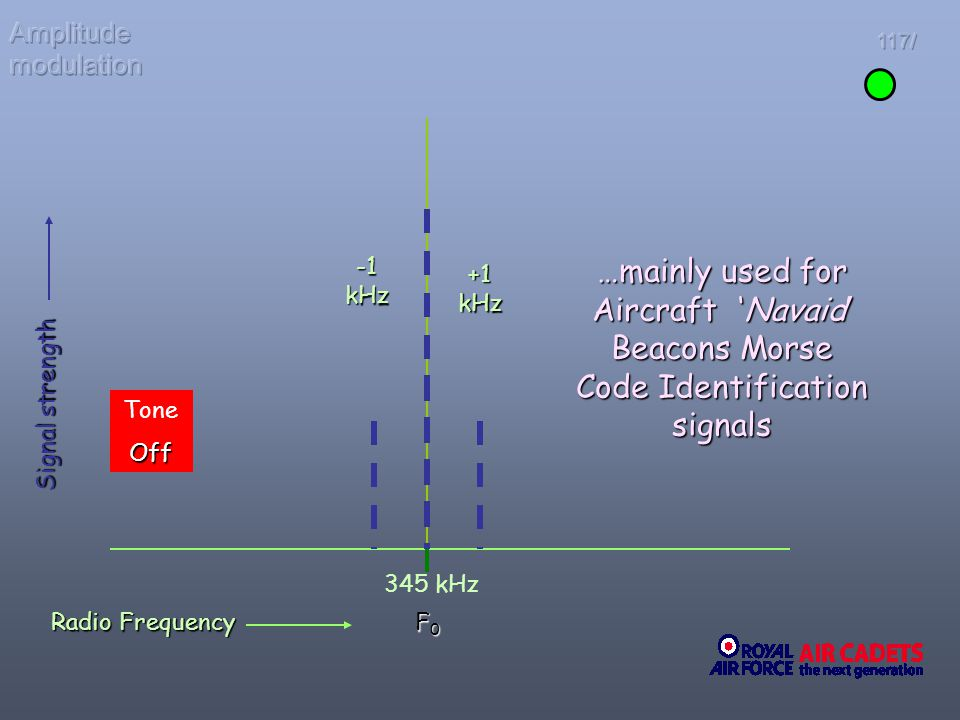 Amplitude modulation 117/ -1 kHz. …mainly used for Aircraft 'Navaid' Beacons Morse Code Identification signals.