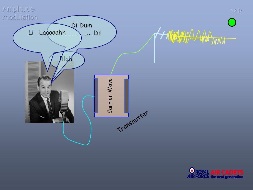 Amplitude modulation Di Dum ………………... Di! Li Laaaaahh Blah!