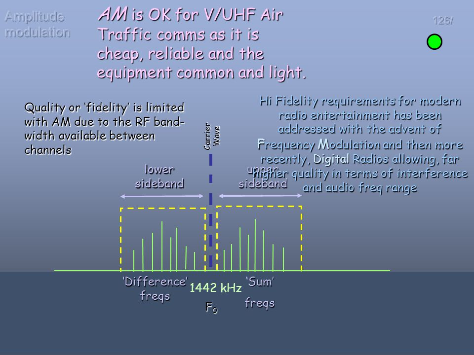Amplitude modulation AM is OK for V/UHF Air Traffic comms as it is cheap, reliable and the equipment common and light.