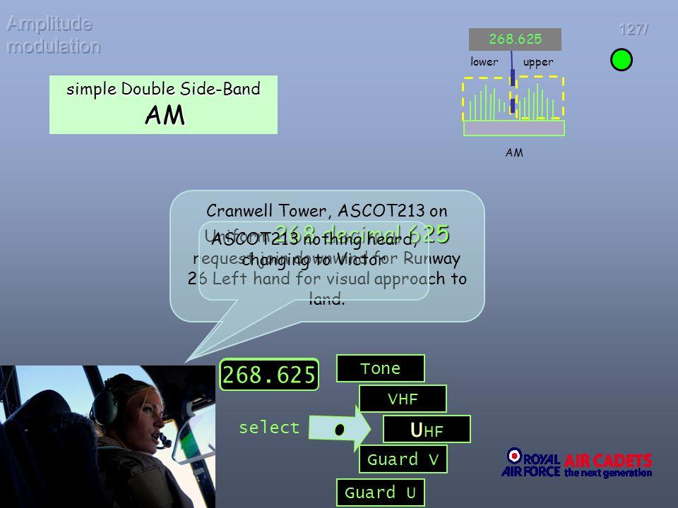 268.000 267.000 268.625 268.600 UHF Amplitude modulation