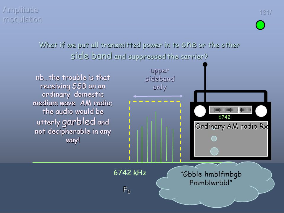 Amplitude modulation 131/ What if we put all transmitted power in to one or the other side band and suppressed the carrier