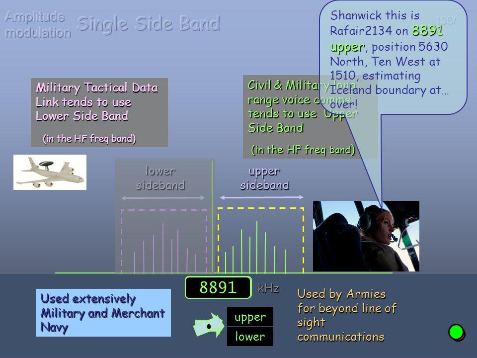 Single Side Band 8000 8890 8891 8800 Amplitude modulation
