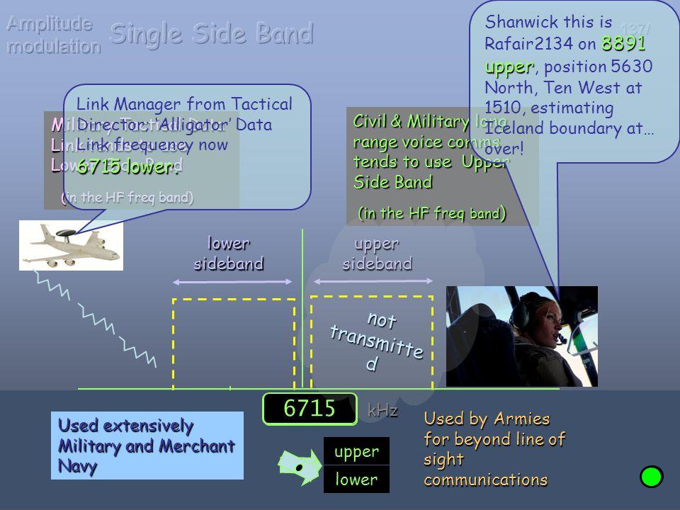 Single Side Band 6700 6715 6710 0000 6000 Amplitude modulation
