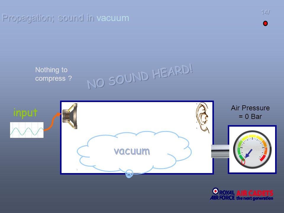 Propagation; sound in vacuum