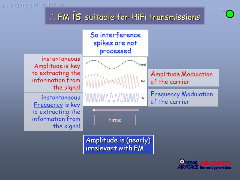 FM is suitable for HiFi transmissions