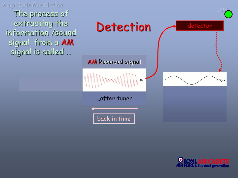 Amplitude Modulation 155/ The process of extracting the information /sound signal from a AM signal is called …