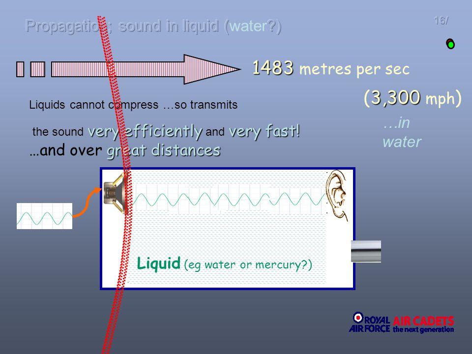 1483 metres per sec (3,300 mph) Propagation; sound in liquid (water )