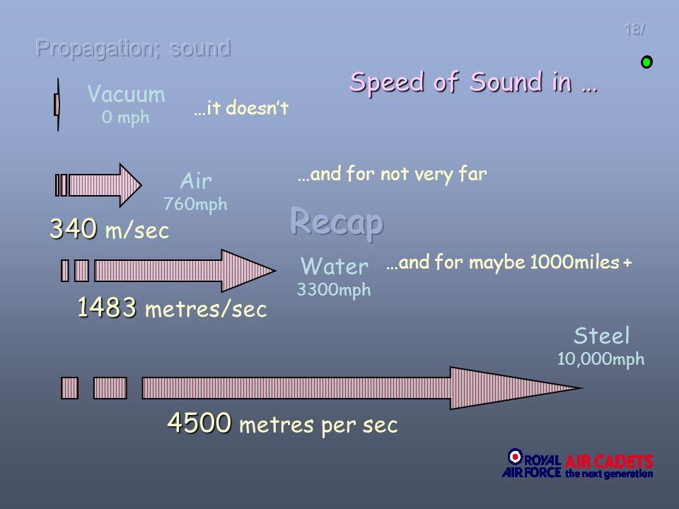 Recap Speed of Sound in … 340 m/sec 1483 metres/sec
