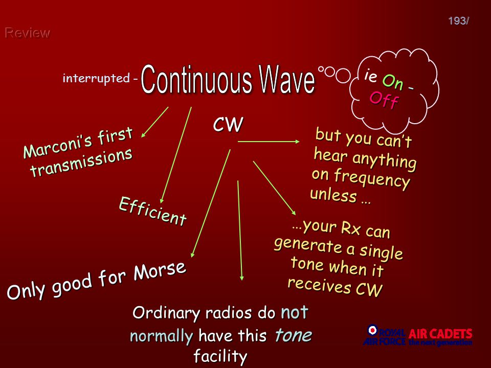 Continuous Wave CW Only good for Morse ie On - Off