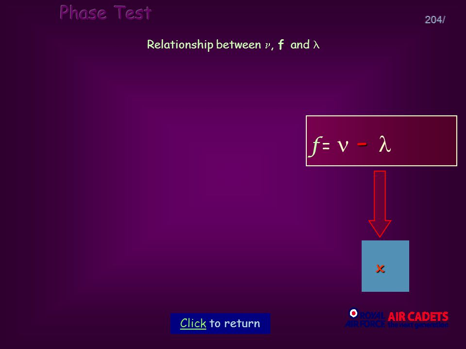 Relationship between , f and 
