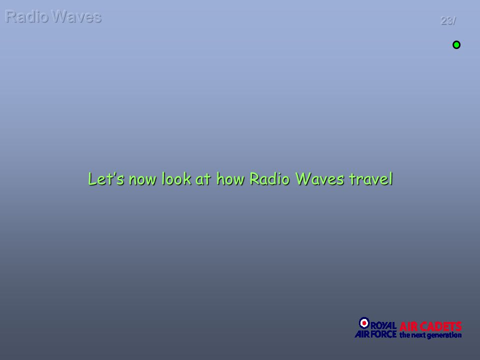 Let's now look at how Radio Waves travel