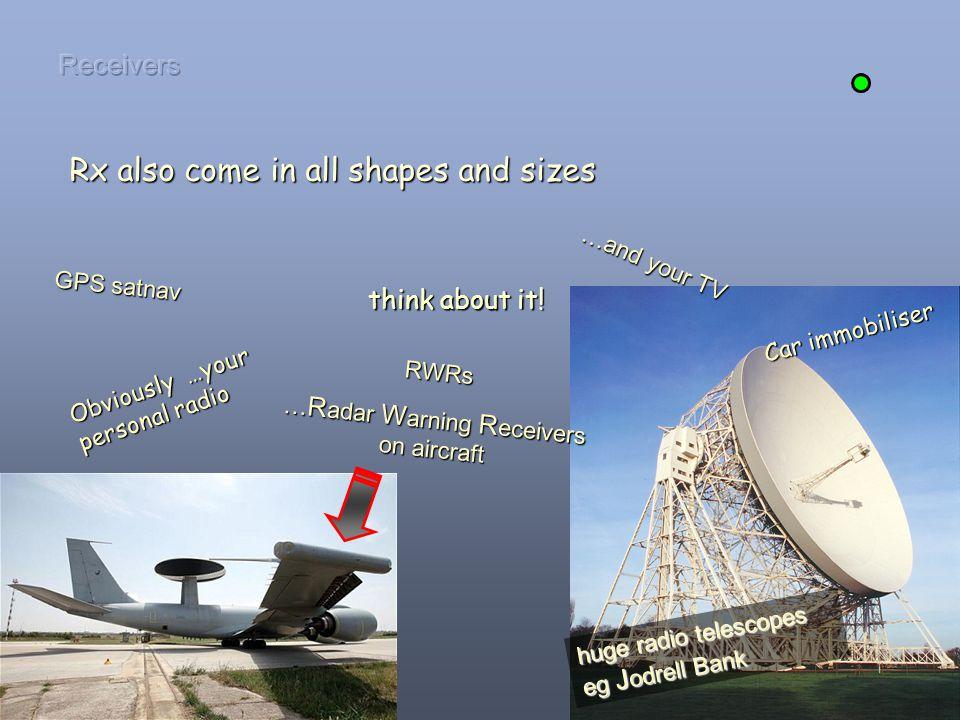 …Radar Warning Receivers on aircraft