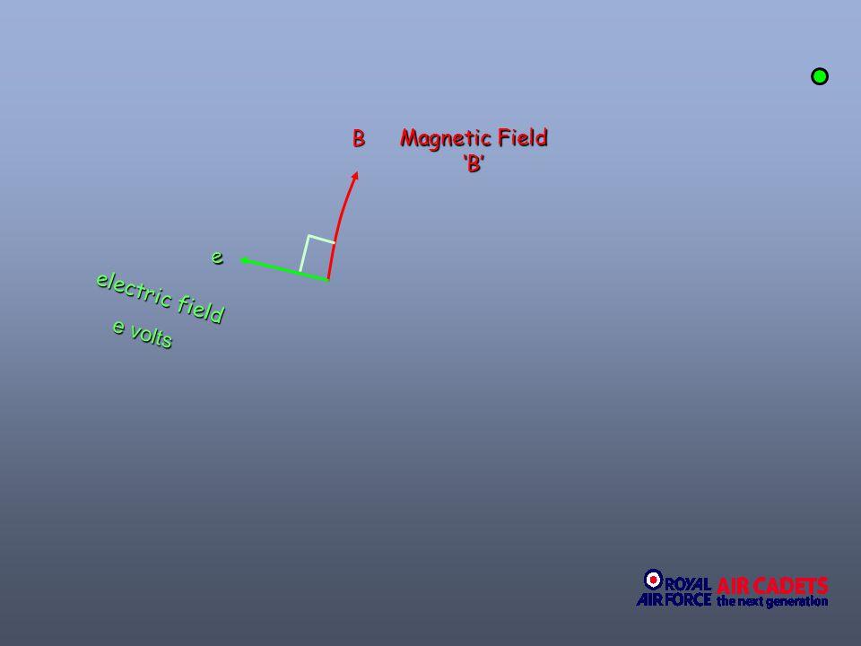 B Magnetic Field 'B' e electric field e volts