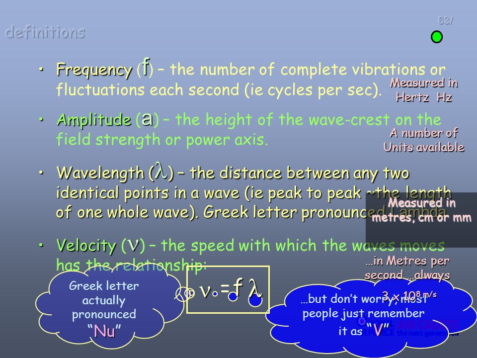 definitions 63/ Frequency (f) – the number of complete vibrations or fluctuations each second (ie cycles per sec).