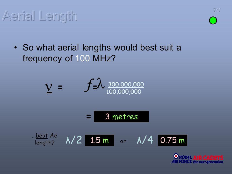   f Aerial Length = = = λ/2 λ/4