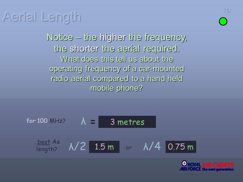 Aerial Length 75/