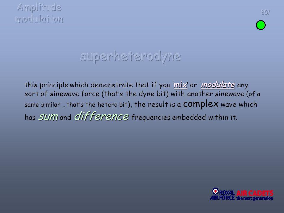 superheterodyne Amplitude modulation