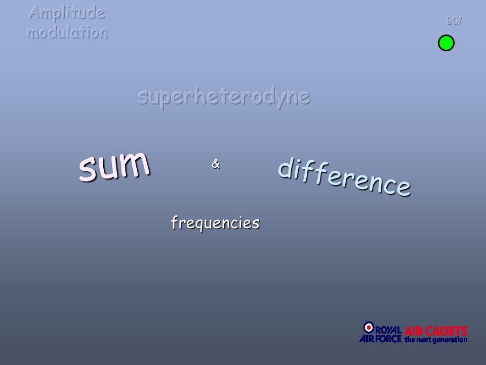 Amplitude modulation 90/ superheterodyne sum & difference frequencies