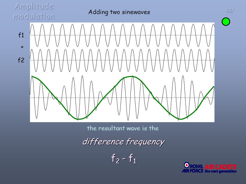 the resultant wave is the