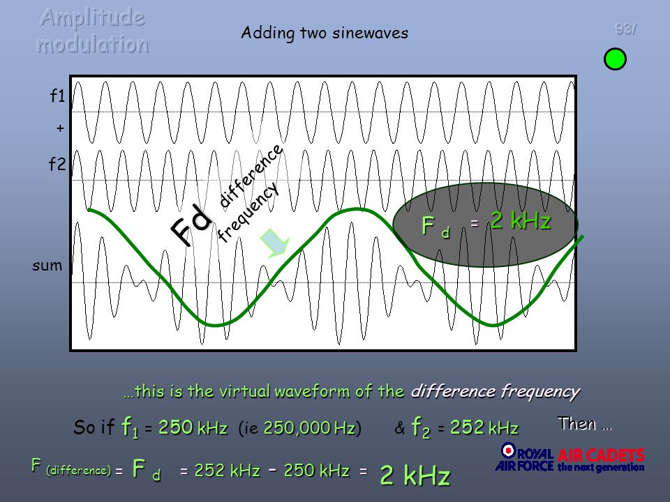Fd difference frequency