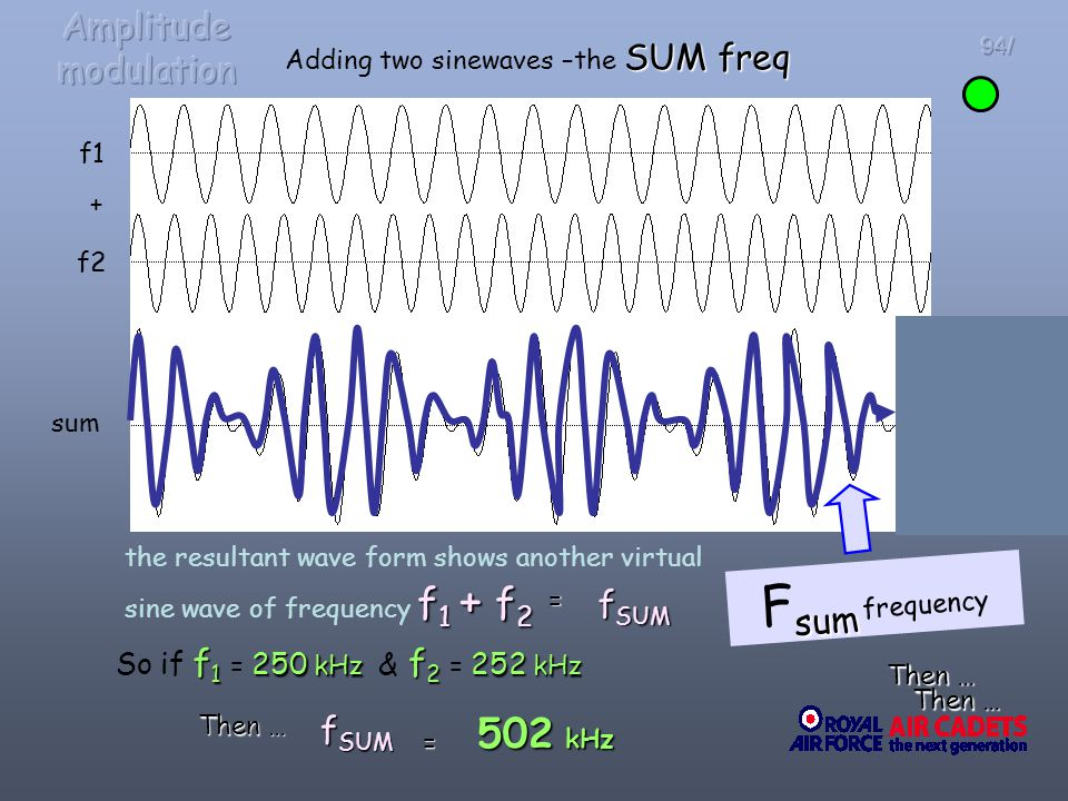 Adding two sinewaves –the SUM freq