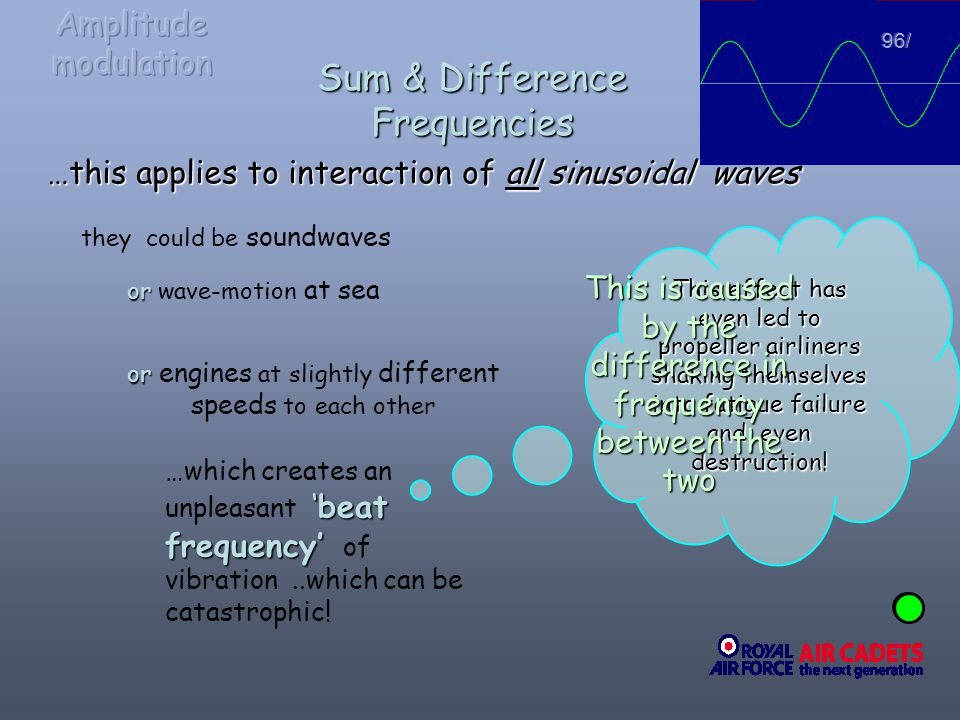 Sum & Difference Frequencies