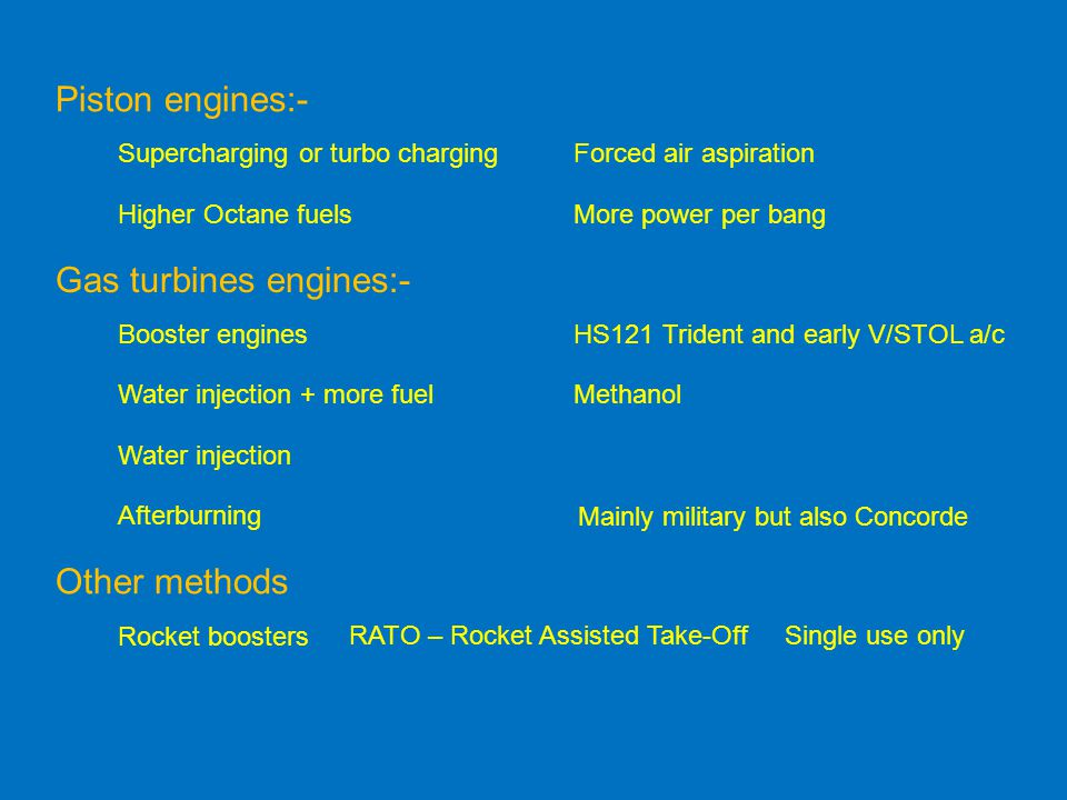 Gas turbines engines:-