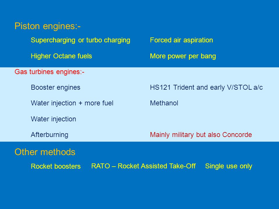 Piston engines:- Other methods Supercharging or turbo charging