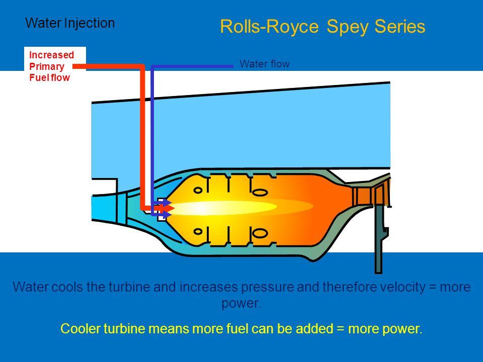 Rolls-Royce Spey Series