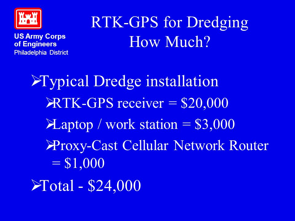 RTK-GPS for Dredging How Much