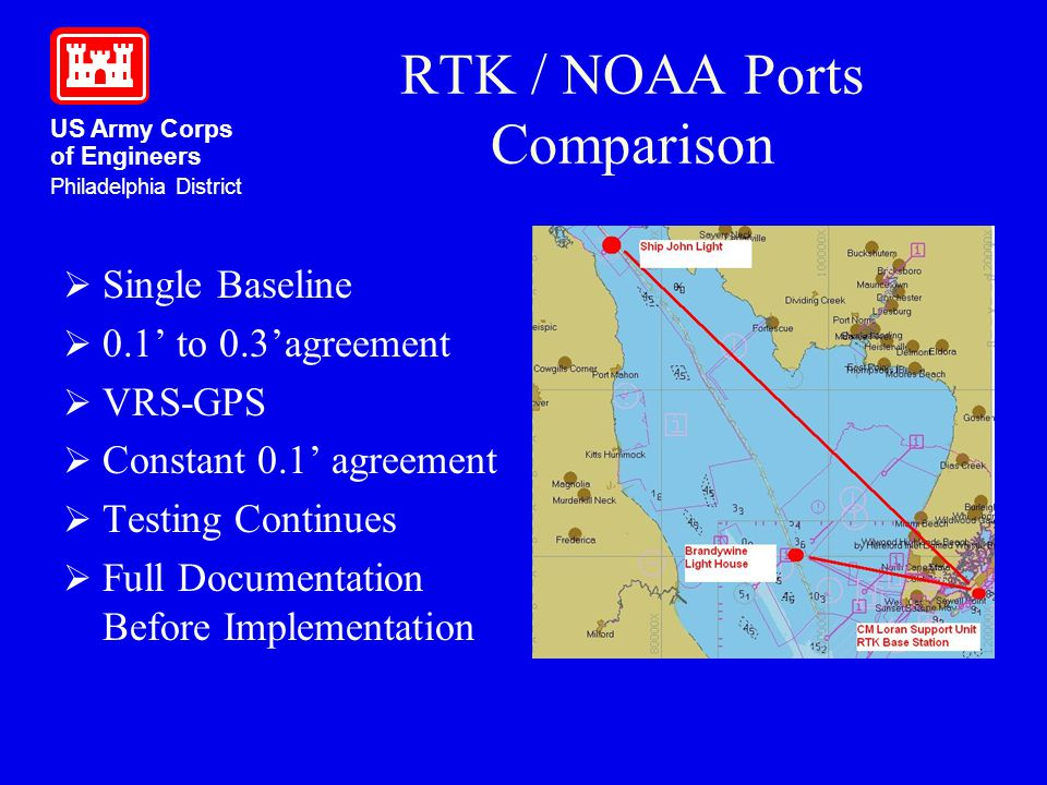 RTK / NOAA Ports Comparison