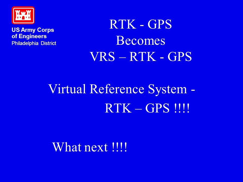 RTK - GPS Becomes VRS – RTK - GPS