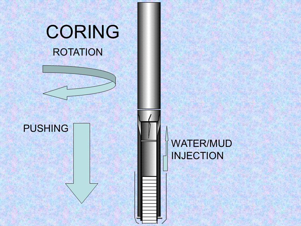 CORING ROTATION PUSHING WATER/MUD INJECTION