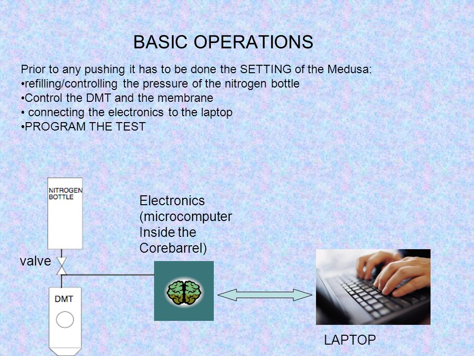 BASIC OPERATIONS Electronics (microcomputer Inside the Corebarrel)