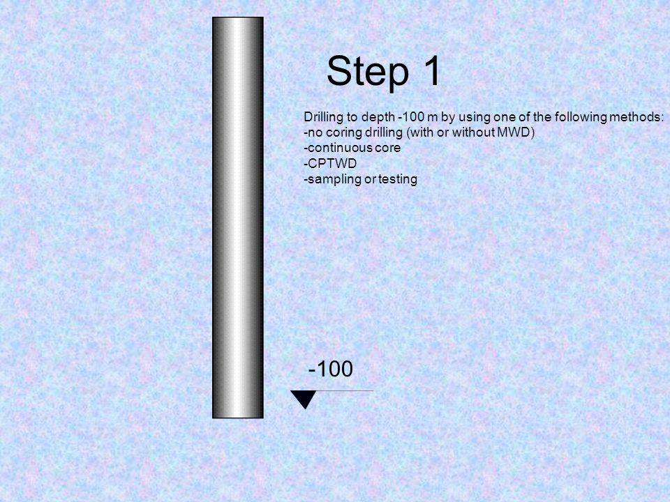 Step 1 Drilling to depth -100 m by using one of the following methods: -no coring drilling (with or without MWD)