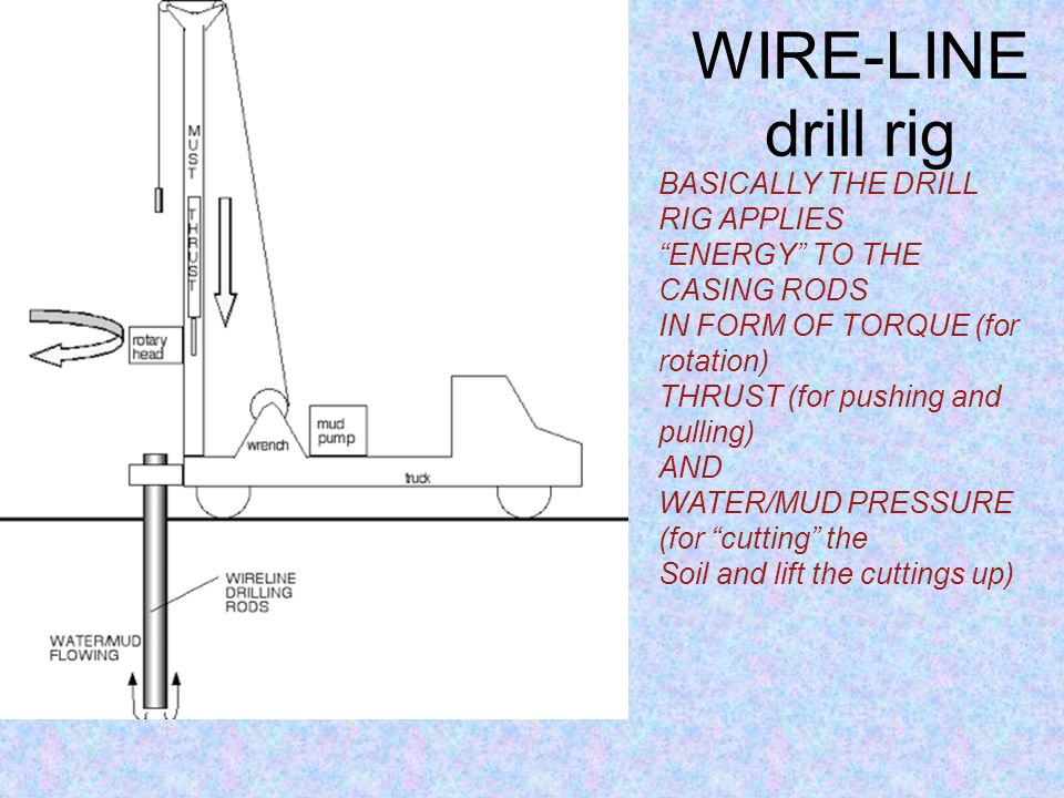 WIRE-LINE drill rig BASICALLY THE DRILL RIG APPLIES