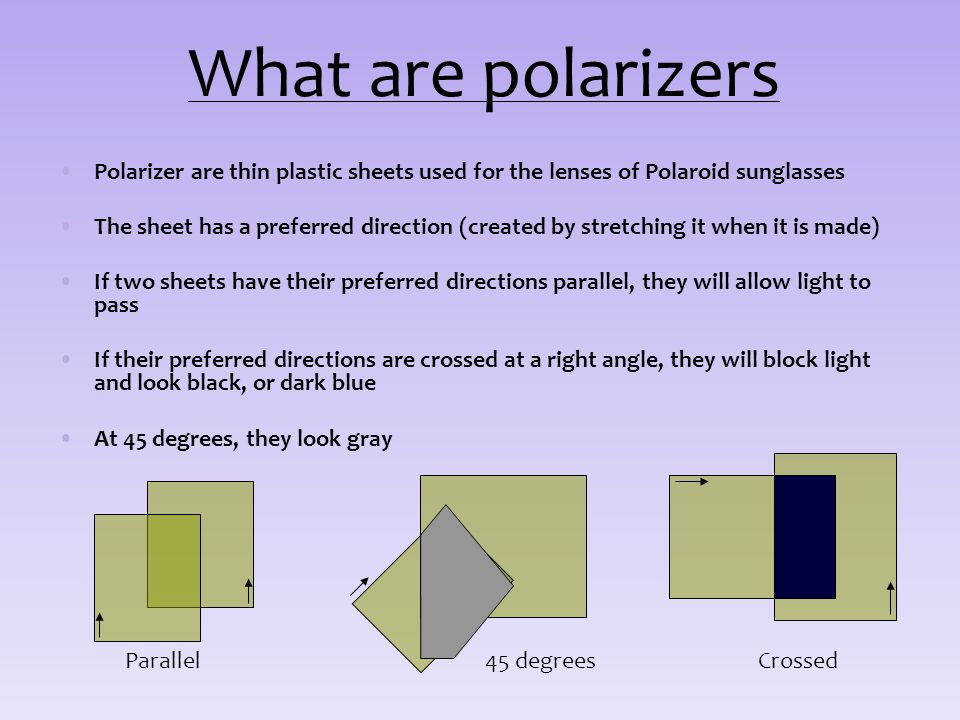 What are polarizers Polarizer are thin plastic sheets used for the lenses of Polaroid sunglasses.