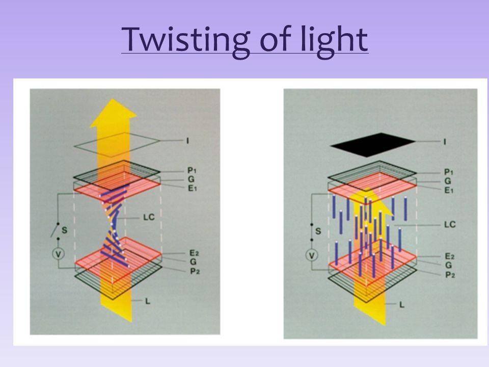 Twisting of light