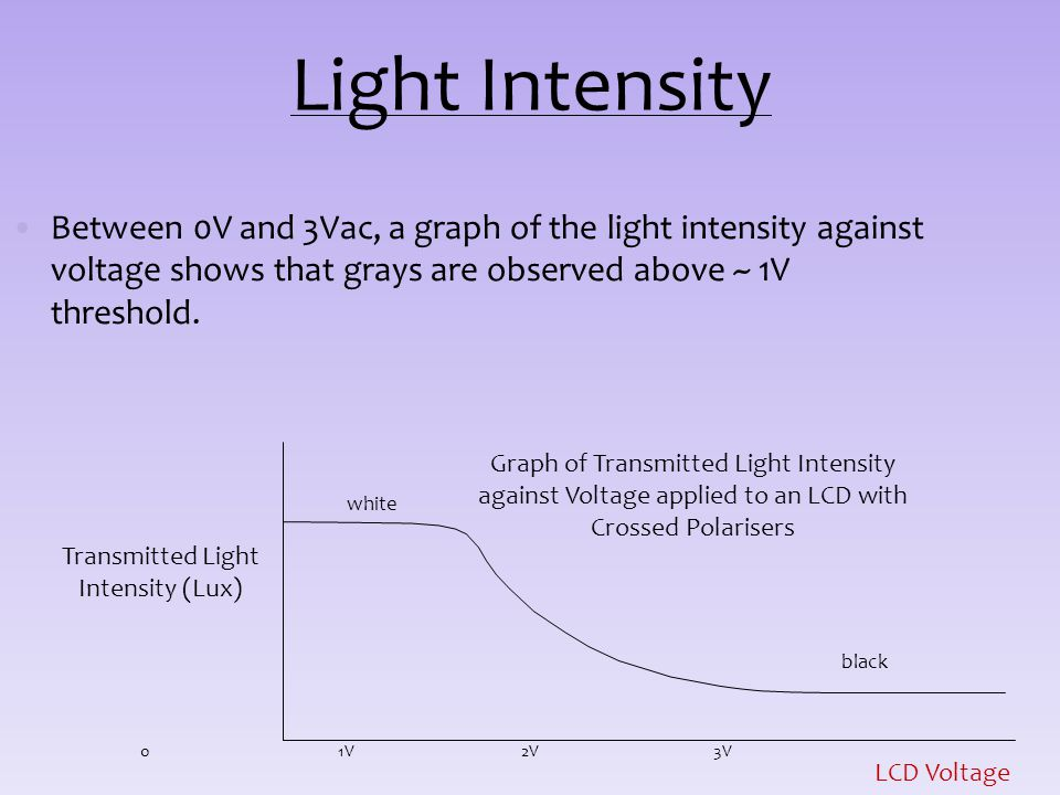Transmitted Light Intensity (Lux)
