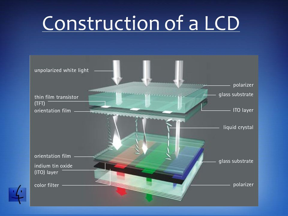 Construction of a LCD