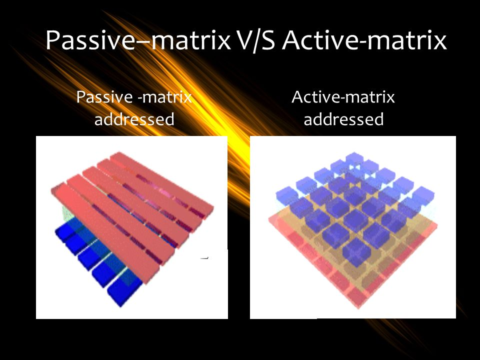 Passive–matrix V/S Active-matrix