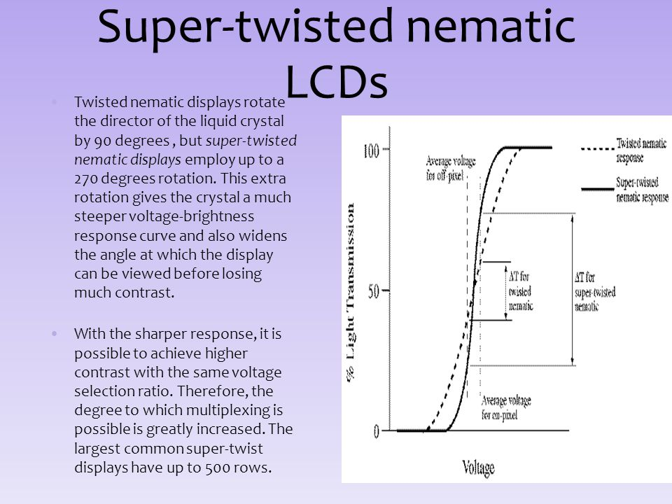 Super-twisted nematic LCDs