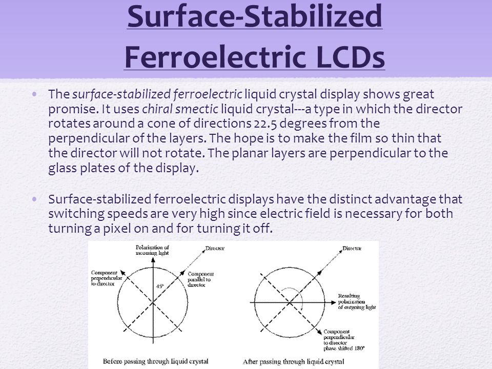 Surface-Stabilized Ferroelectric LCDs