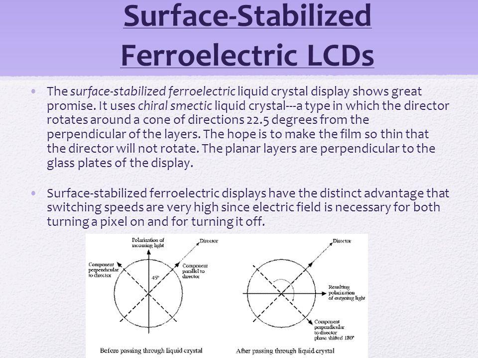 Surface-Stabilized Ferroelectric LCDs