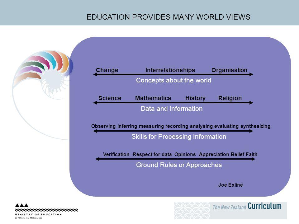 EDUCATION PROVIDES MANY WORLD VIEWS
