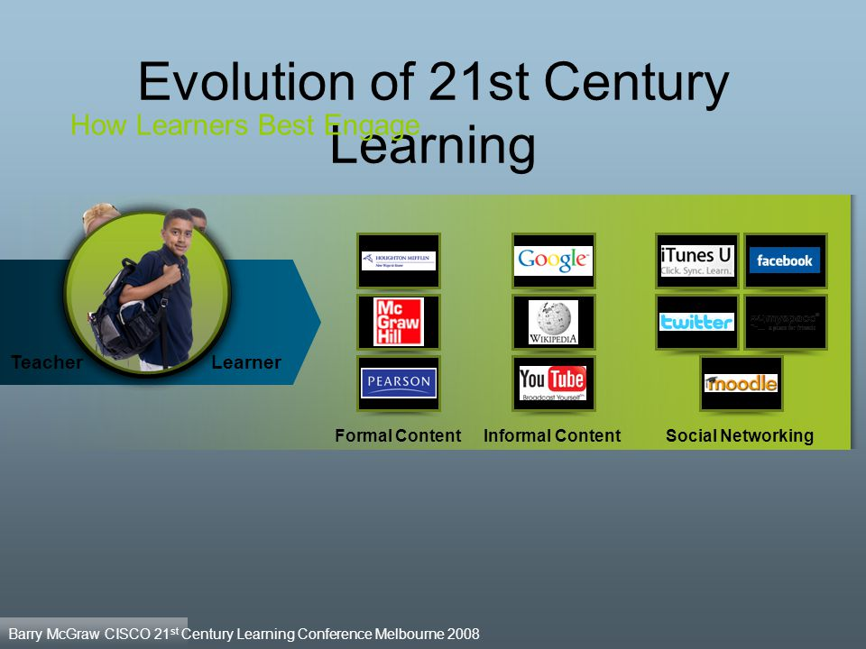 Evolution of 21st Century Learning