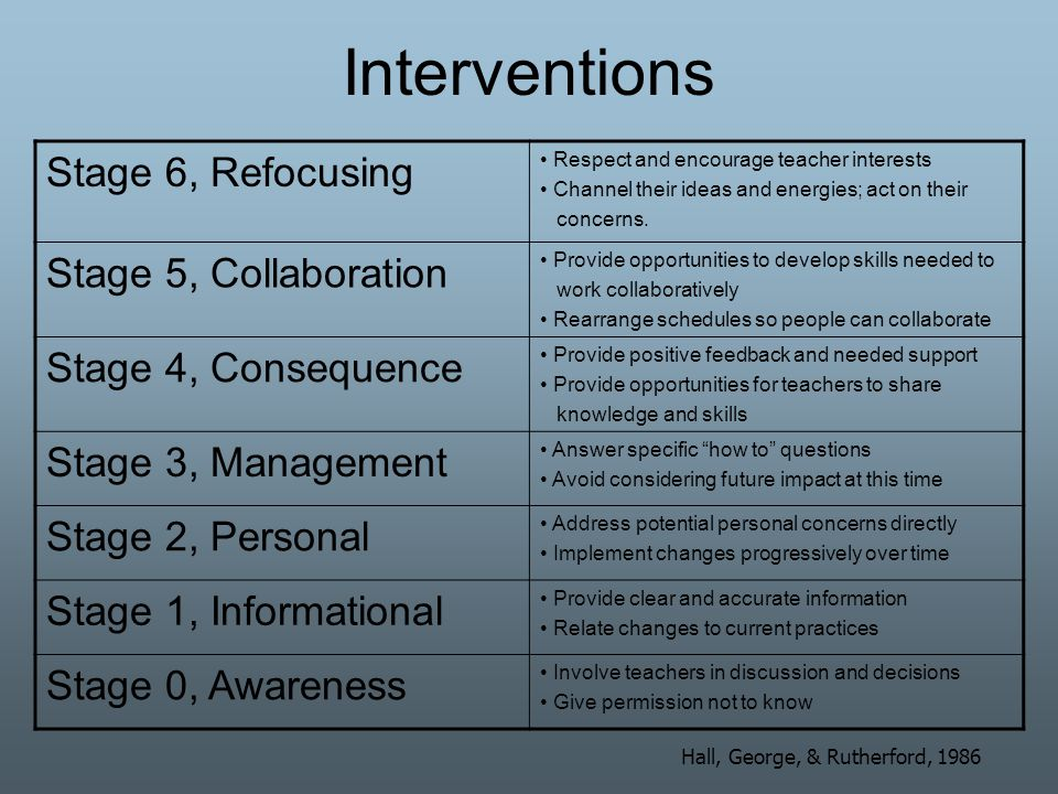 Interventions Stage 6, Refocusing Stage 5, Collaboration